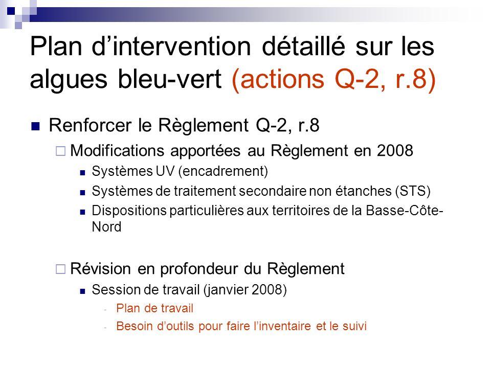 Renforcer le Règlement Q-2, r.8 Modifications apportées au Règlement en 2008 Systèmes UV (encadrement) Systèmes de traitement secondaire non étanches