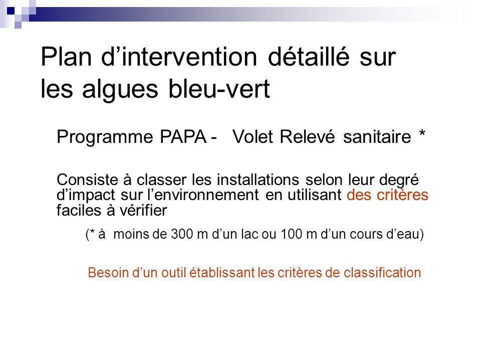 Programme PAPA - Volet Relevé sanitaire * Consiste à classer les installations selon leur degré dimpact sur lenvironnement en utilisant des critères f