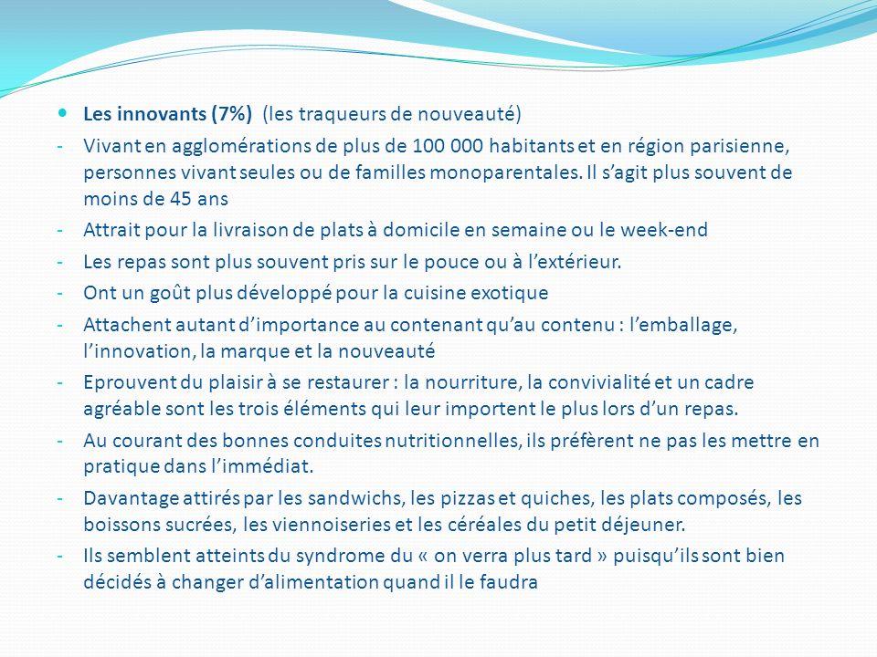 Les innovants (7%) (les traqueurs de nouveauté) - Vivant en agglomérations de plus de 100 000 habitants et en région parisienne, personnes vivant seul