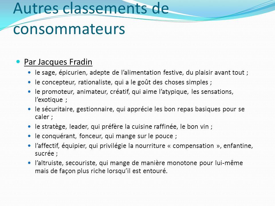 Autres classements de consommateurs Par Jacques Fradin le sage, épicurien, adepte de lalimentation festive, du plaisir avant tout ; le concepteur, rat