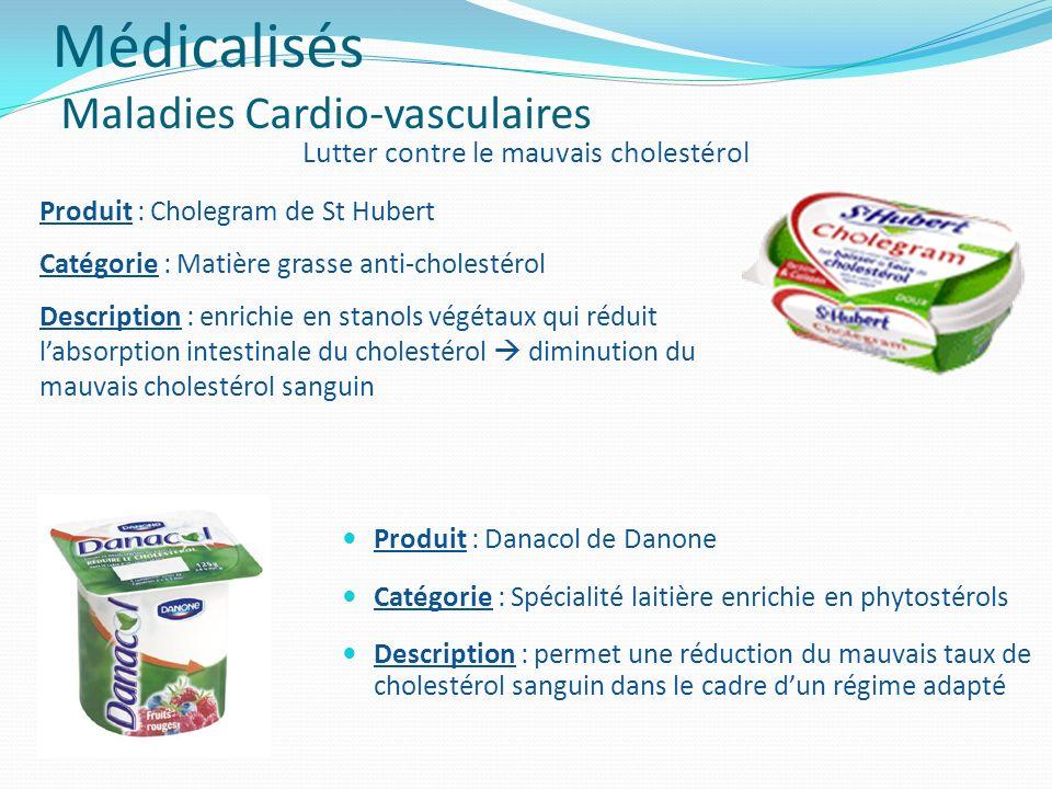 Produit : Danacol de Danone Catégorie : Spécialité laitière enrichie en phytostérols Description : permet une réduction du mauvais taux de cholestérol