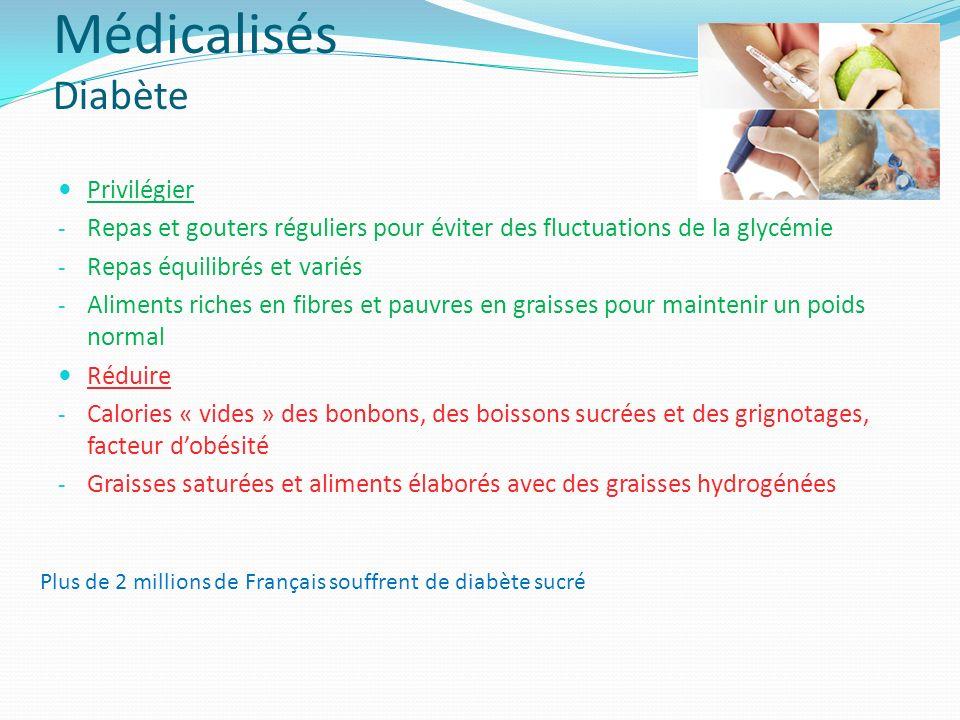 Médicalisés Diabète Privilégier - Repas et gouters réguliers pour éviter des fluctuations de la glycémie - Repas équilibrés et variés - Aliments riche