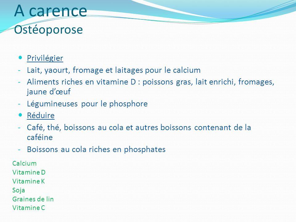 A carence Ostéoporose Privilégier - Lait, yaourt, fromage et laitages pour le calcium - Aliments riches en vitamine D : poissons gras, lait enrichi, f