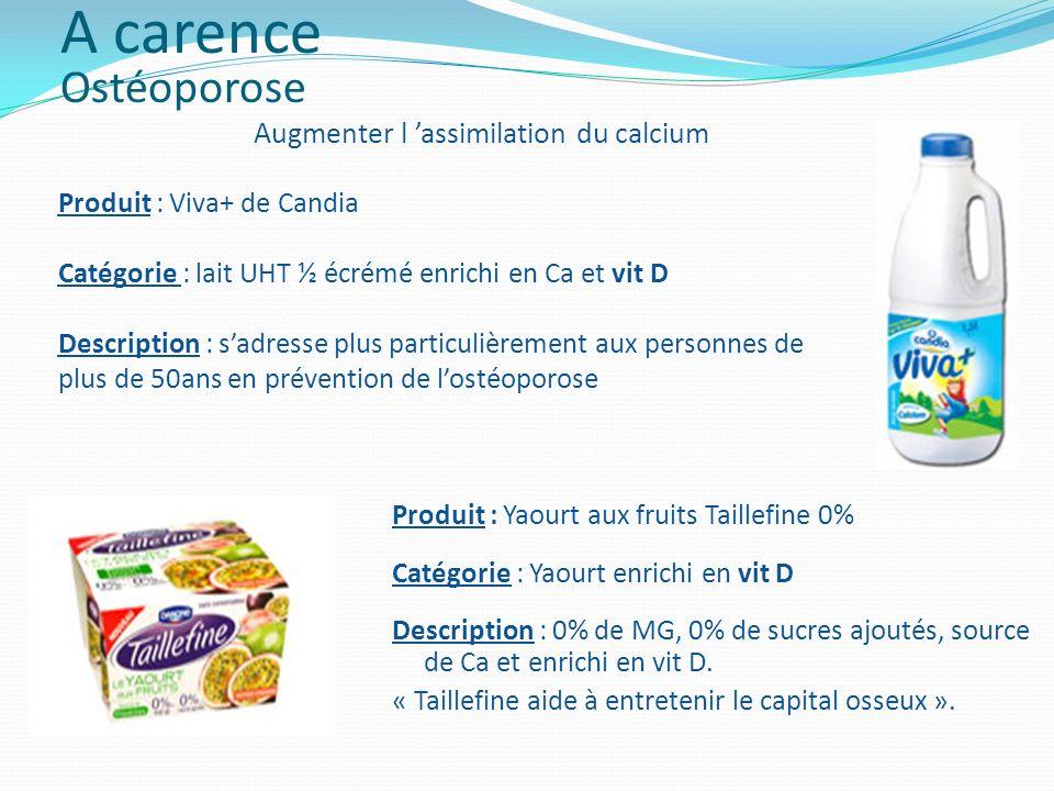 Produit : Viva+ de Candia Catégorie : lait UHT ½ écrémé enrichi en Ca et vit D Description : sadresse plus particulièrement aux personnes de plus de 5