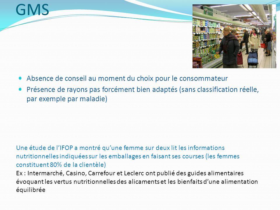 GMS Absence de conseil au moment du choix pour le consommateur Présence de rayons pas forcément bien adaptés (sans classification réelle, par exemple
