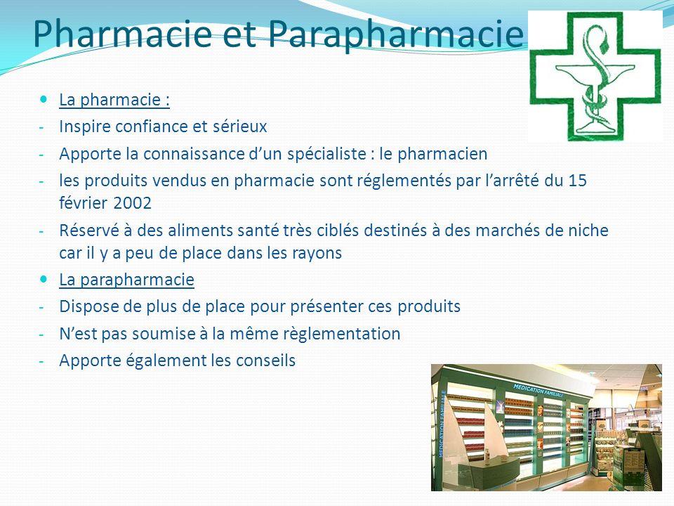 Pharmacie et Parapharmacie La pharmacie : - Inspire confiance et sérieux - Apporte la connaissance dun spécialiste : le pharmacien - les produits vend