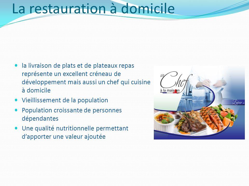La restauration à domicile la livraison de plats et de plateaux repas représente un excellent créneau de développement mais aussi un chef qui cuisine