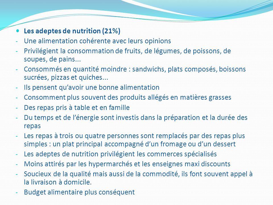 Les adeptes de nutrition (21%) - Une alimentation cohérente avec leurs opinions - Privilégient la consommation de fruits, de légumes, de poissons, de