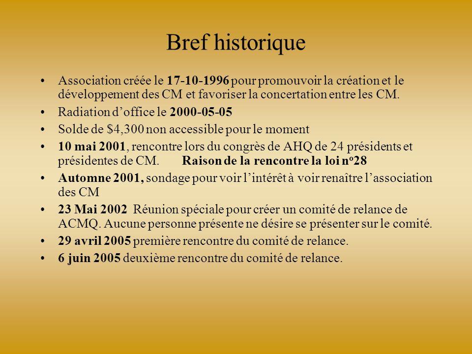Bref historique Association créée le 17-10-1996 pour promouvoir la création et le développement des CM et favoriser la concertation entre les CM.