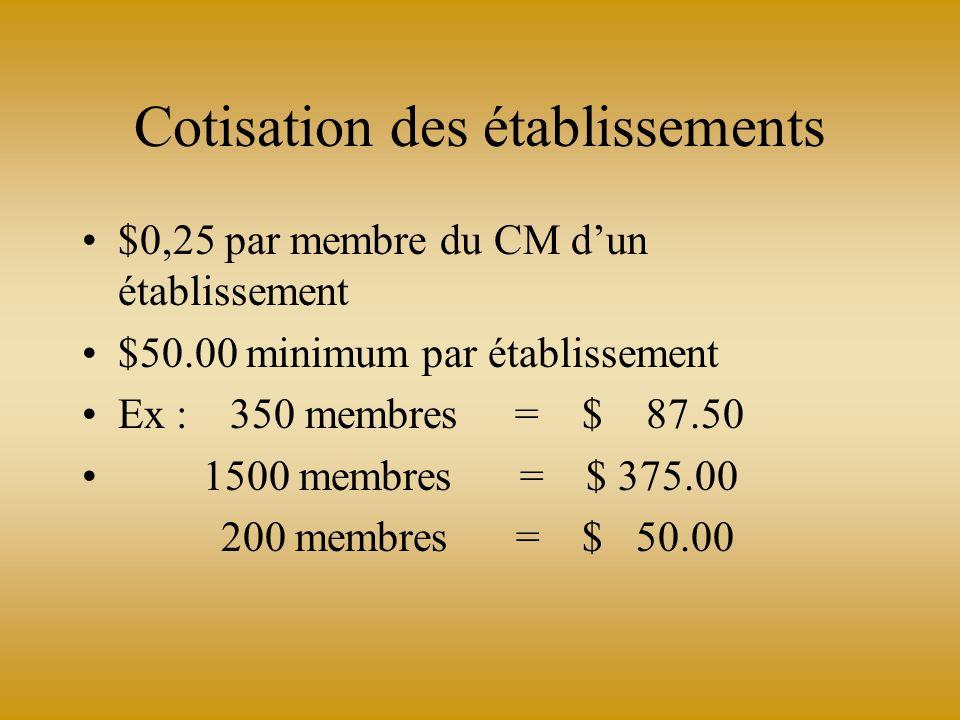 Cotisation des établissements $0,25 par membre du CM dun établissement $50.00 minimum par établissement Ex : 350 membres = $ 87.50 1500 membres = $ 375.00 200 membres = $ 50.00