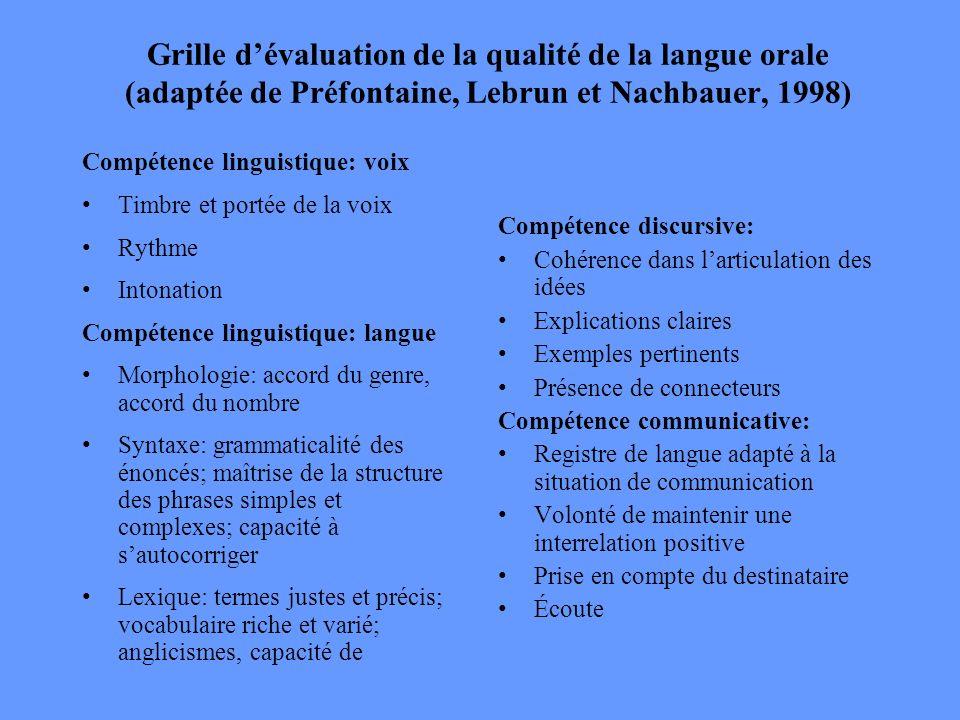 Grille dévaluation de la qualité de la langue orale (adaptée de Préfontaine, Lebrun et Nachbauer, 1998) Compétence linguistique: voix Timbre et portée