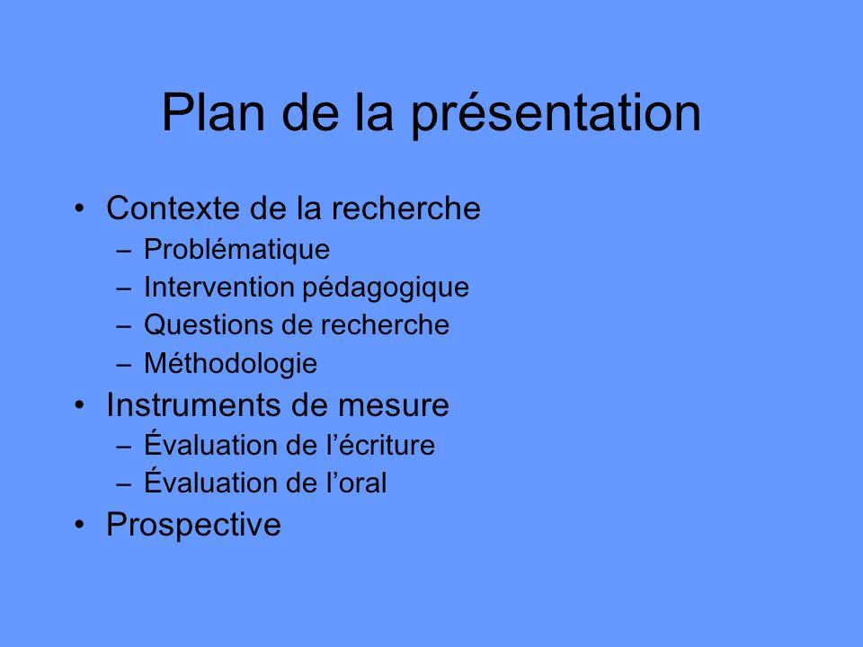 Plan de la présentation Contexte de la recherche –Problématique –Intervention pédagogique –Questions de recherche –Méthodologie Instruments de mesure