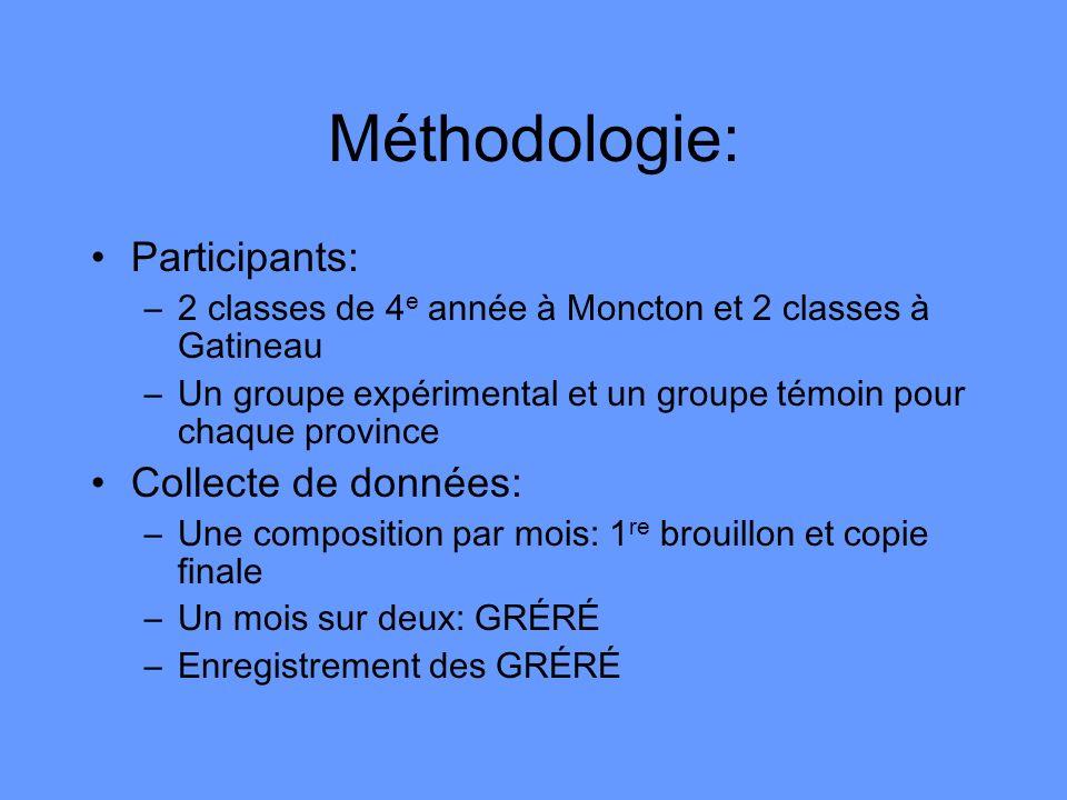 Méthodologie: Participants: –2 classes de 4 e année à Moncton et 2 classes à Gatineau –Un groupe expérimental et un groupe témoin pour chaque province