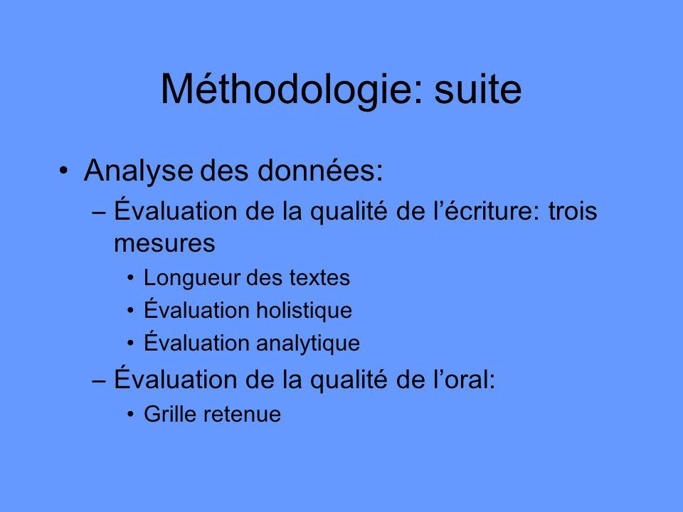 Méthodologie: suite Analyse des données: –Évaluation de la qualité de lécriture: trois mesures Longueur des textes Évaluation holistique Évaluation an