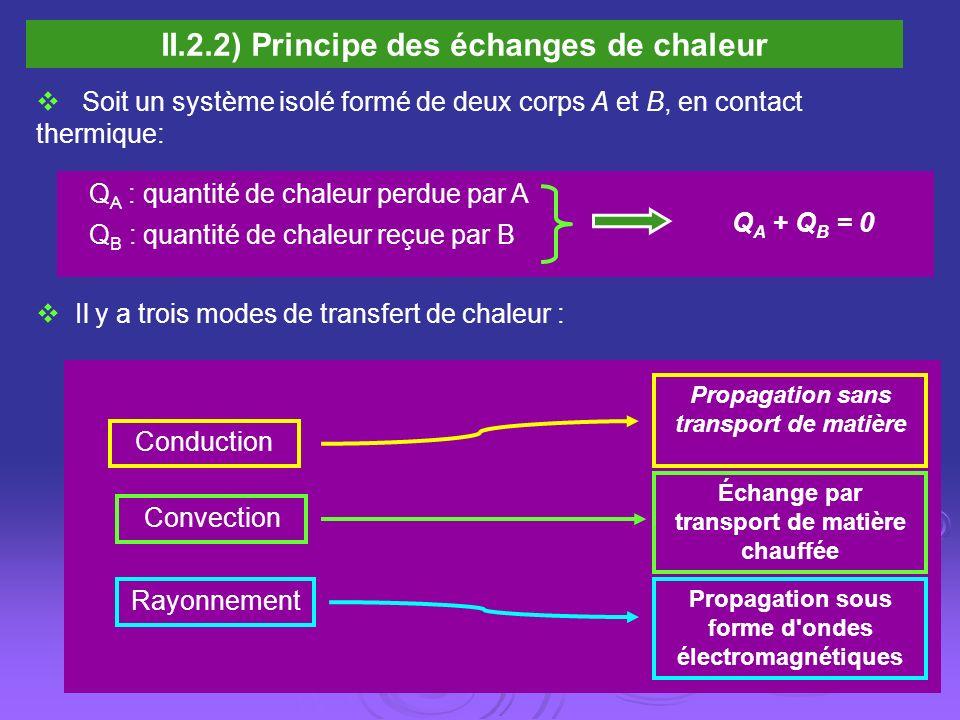 II.2.2) Principe des échanges de chaleur Soit un système isolé formé de deux corps A et B, en contact thermique: Q A + Q B = 0 Q A : quantité de chale
