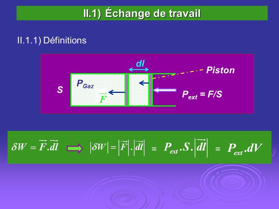 II.1) Échange de travail II.1.1) Définitions P ext = F/S dl S Piston P Gaz ==