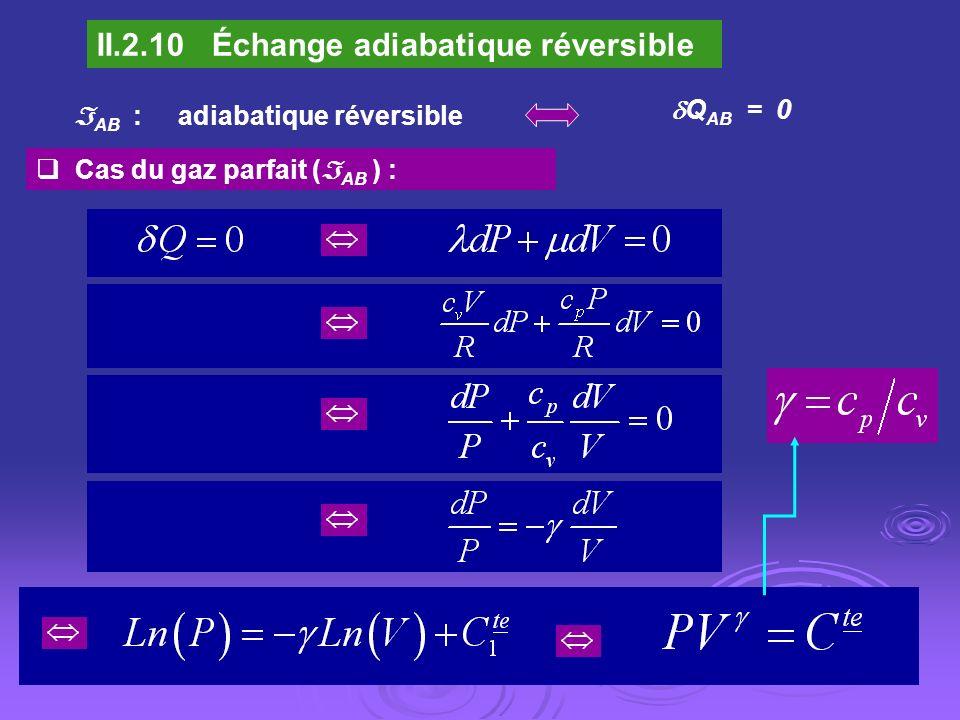 II.2.10 Échange adiabatique réversible AB : adiabatique réversible Q AB = 0 Cas du gaz parfait ( AB ) :