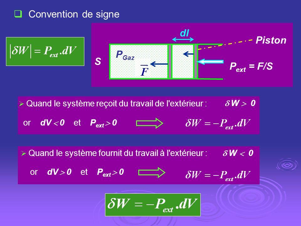 P ext = F/S dl S Piston P Gaz Convention de signe Quand le système reçoit du travail de l'extérieur : W 0 or dV 0 et P ext 0 Quand le système fournit