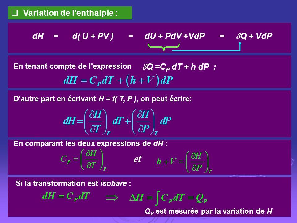 Variation de l'enthalpie : d( U + PV ) Q + VdP dHdU + PdV +VdP=== En tenant compte de l'expression Q =C P dT + h dP : D'autre part en écrivant H = f(