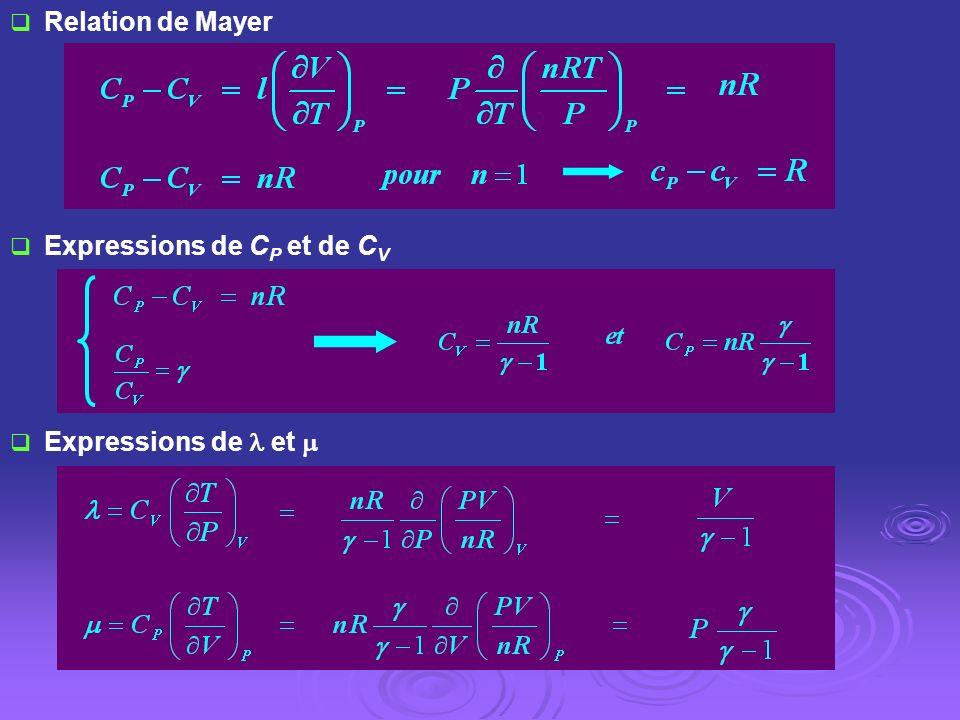 Relation de Mayer Expressions de C P et de C V Expressions de et