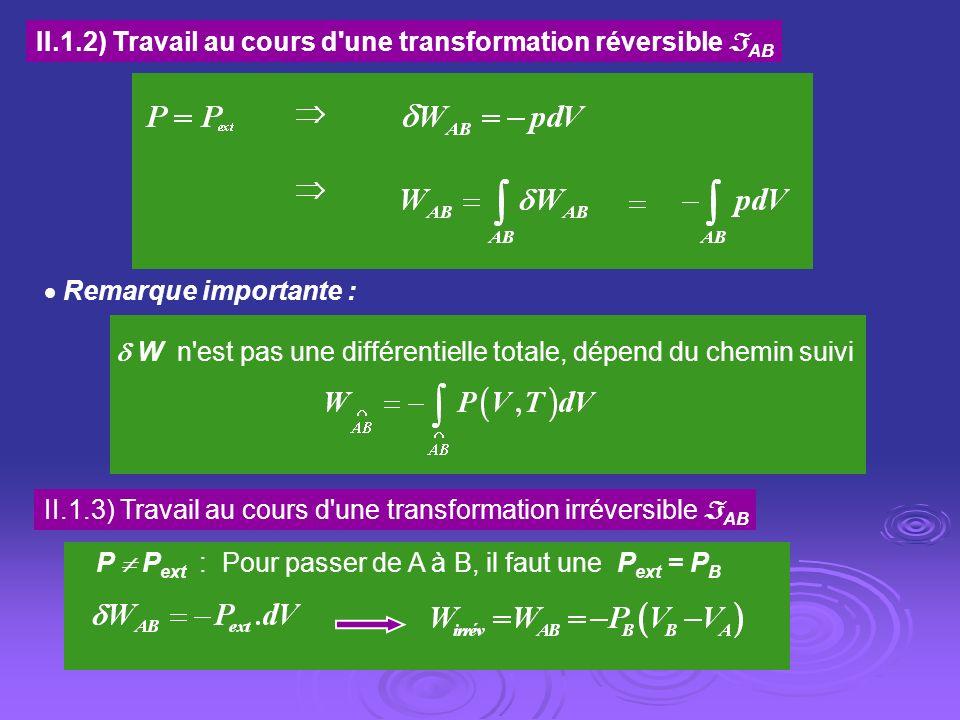 II.1.2) Travail au cours d'une transformation réversible AB Remarque importante : W n'est pas une différentielle totale, dépend du chemin suivi II.1.3