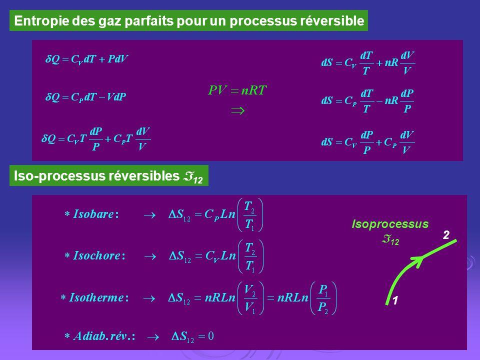 Entropie des gaz parfaits pour un processus réversible Iso-processus réversibles 12 1 Isoprocessus 12 2