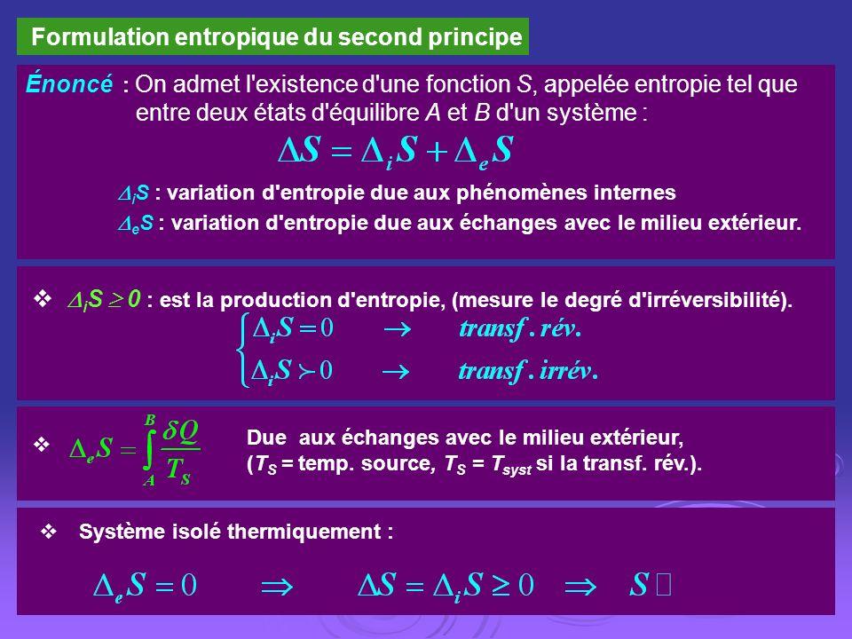Formulation entropique du second principe Énoncé : On admet l'existence d'une fonction S, appelée entropie tel que entre deux états d'équilibre A et B