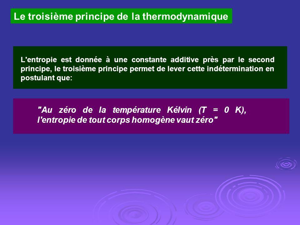 Le troisième principe de la thermodynamique L'entropie est donnée à une constante additive près par le second principe, le troisième principe permet d