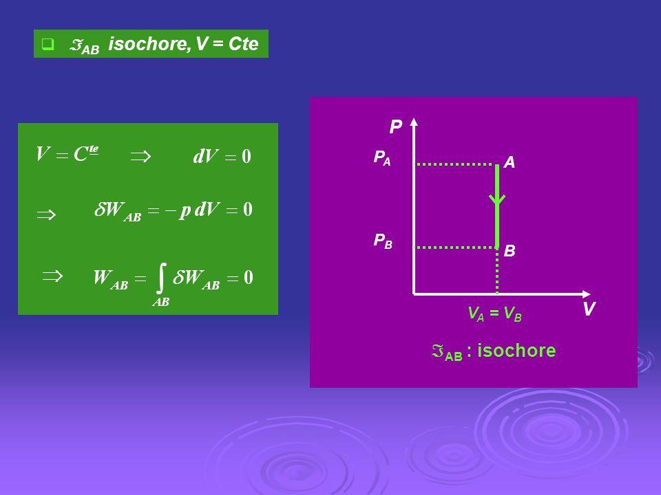 AB isochore, V = Cte A B P V PBPB PAPA V A = V B AB : isochore