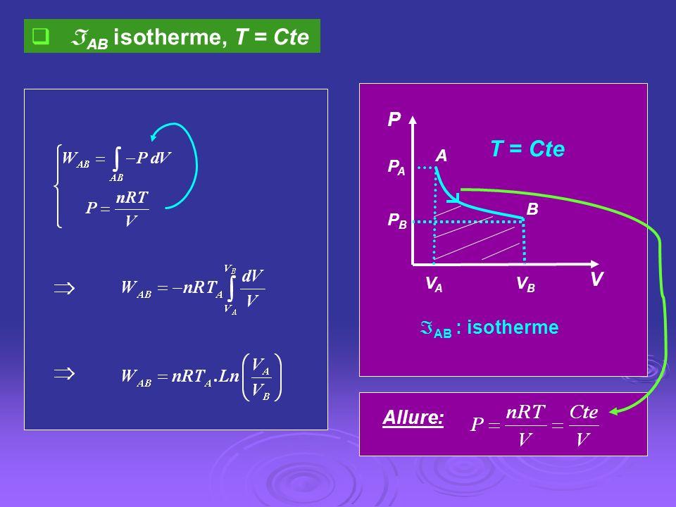 AB isotherme, T = Cte B A P V PAPA PBPB VAVA VBVB AB : isotherme T = Cte Allure: