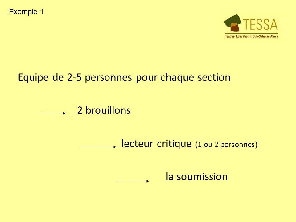 Equipe de 2-5 personnes pour chaque section 2 brouillons lecteur critique (1 ou 2 personnes) la soumission Exemple 1