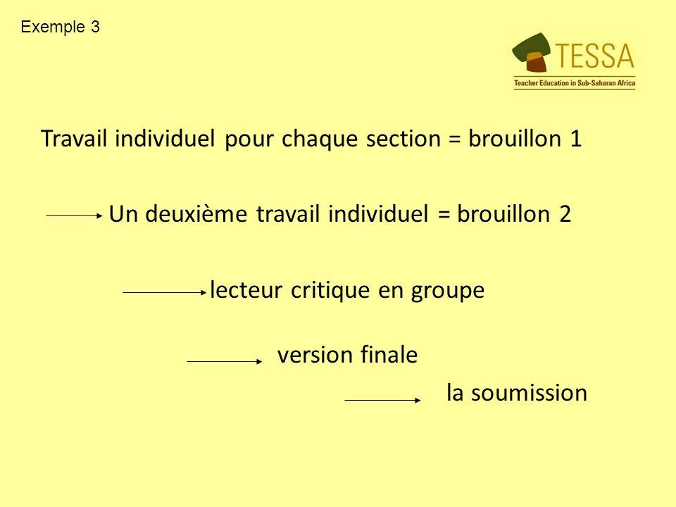 Travail individuel pour chaque section = brouillon 1 Un deuxième travail individuel = brouillon 2 lecteur critique en groupe version finale la soumission Exemple 3