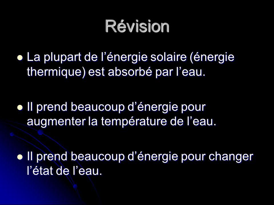 Révision La plupart de lénergie solaire (énergie thermique) est absorbé par leau. La plupart de lénergie solaire (énergie thermique) est absorbé par l