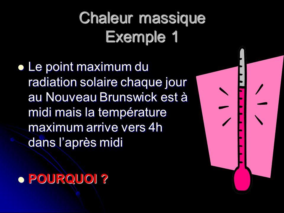Chaleur massique Exemple 1 Le point maximum du radiation solaire chaque jour au Nouveau Brunswick est à midi mais la température maximum arrive vers 4