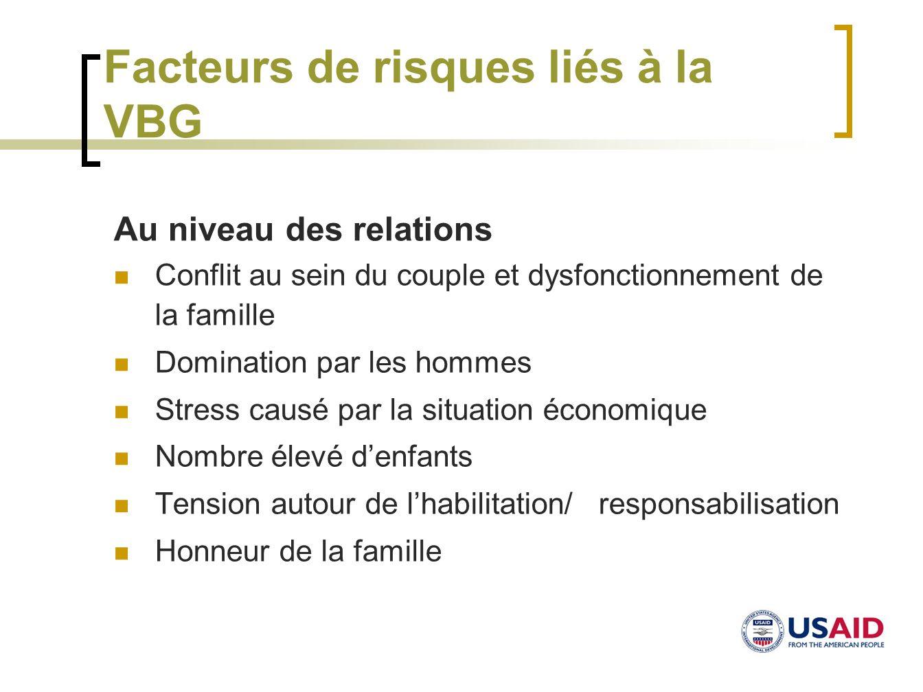Facteurs de risques liés à la VBG Au niveau des relations Conflit au sein du couple et dysfonctionnement de la famille Domination par les hommes Stres