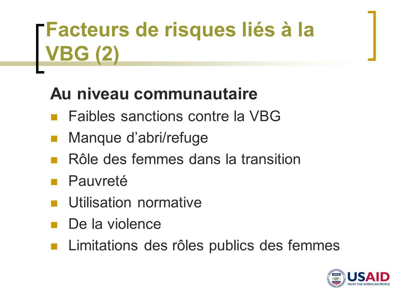 Facteurs de risques liés à la VBG (2) Au niveau communautaire Faibles sanctions contre la VBG Manque dabri/refuge Rôle des femmes dans la transition P