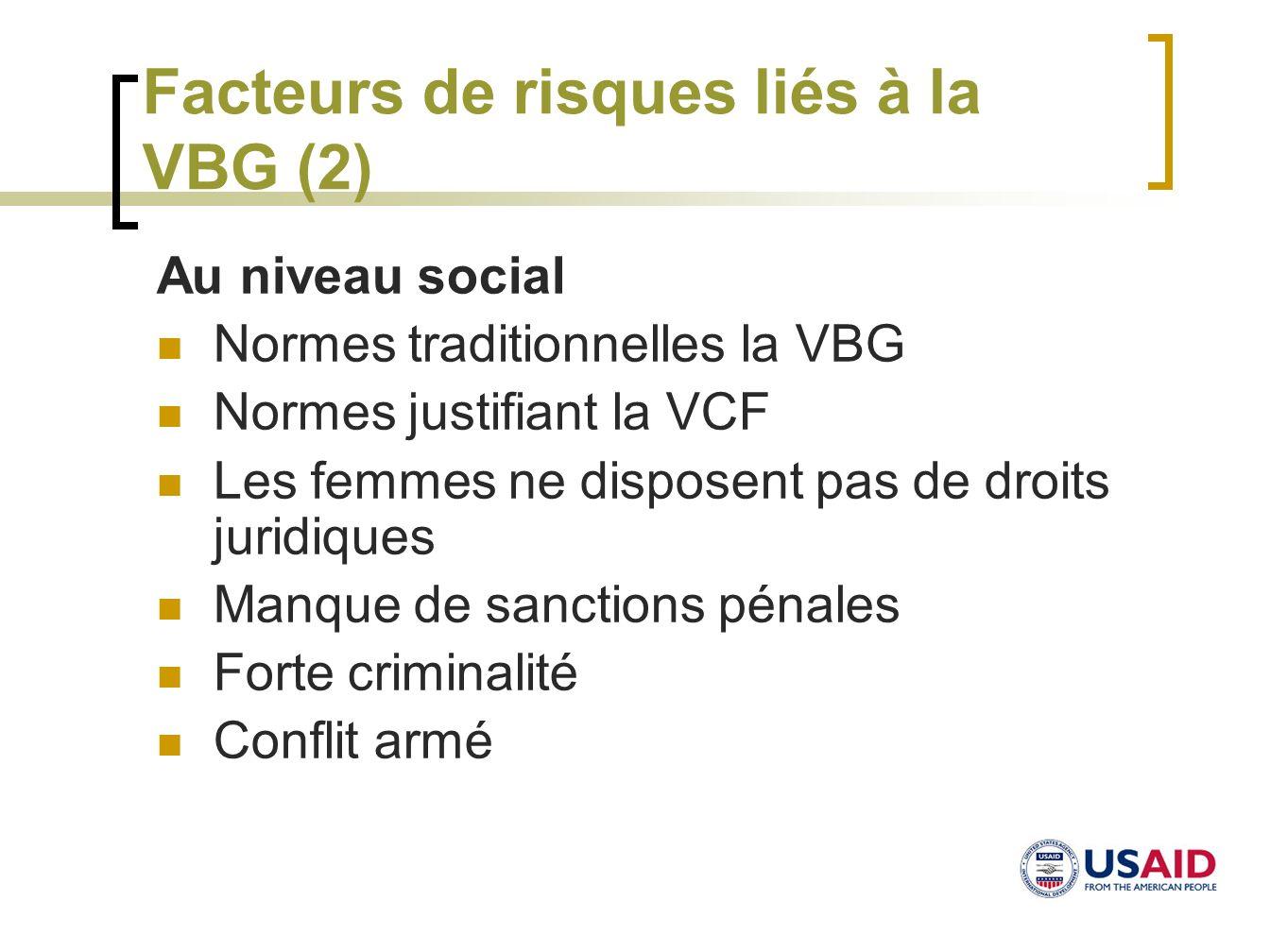 Facteurs de risques liés à la VBG (2) Au niveau social Normes traditionnelles la VBG Normes justifiant la VCF Les femmes ne disposent pas de droits ju