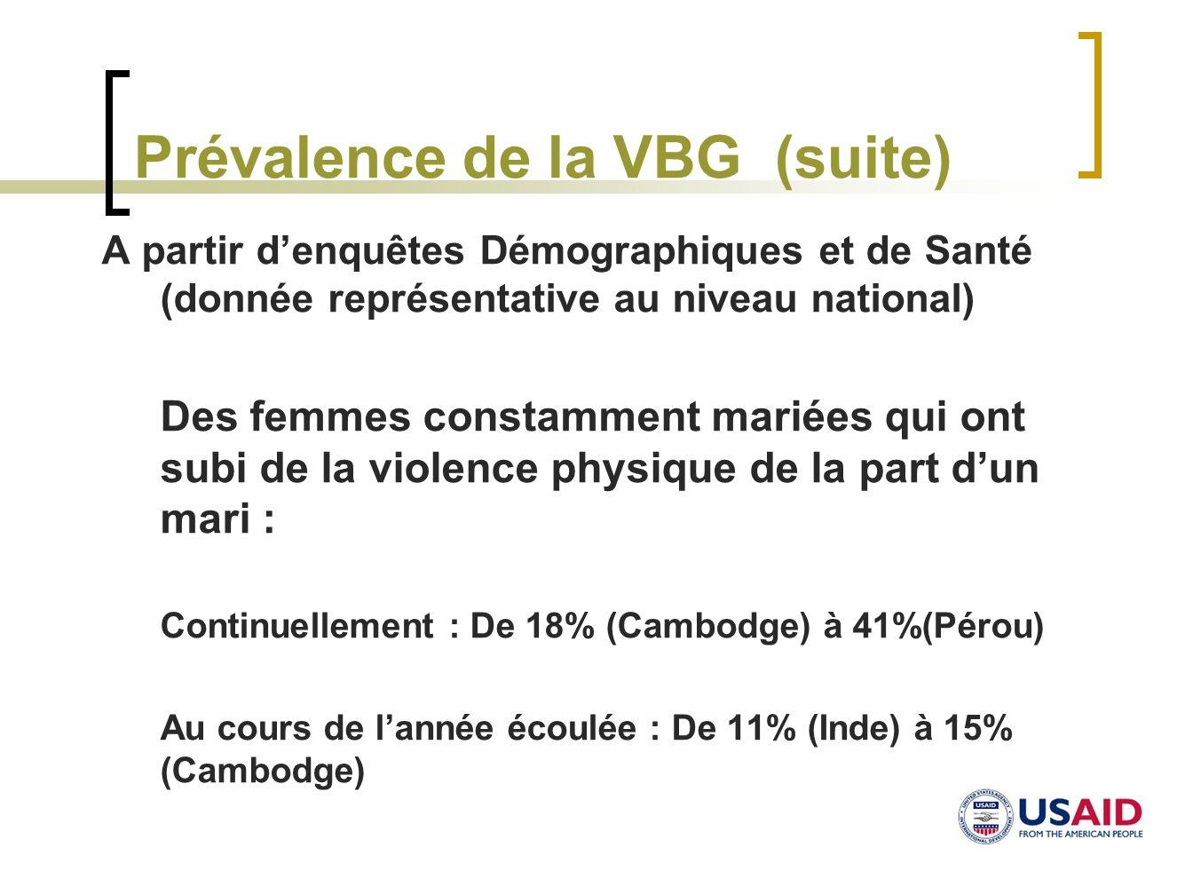 Prévalence de la VBG (suite) A partir denquêtes Démographiques et de Santé (donnée représentative au niveau national) Des femmes constamment mariées q