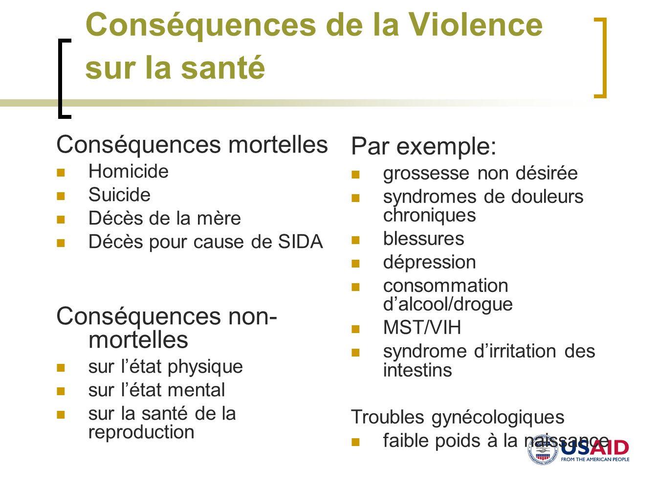 Conséquences de la Violence sur la santé Conséquences mortelles Homicide Suicide Décès de la mère Décès pour cause de SIDA Conséquences non- mortelles