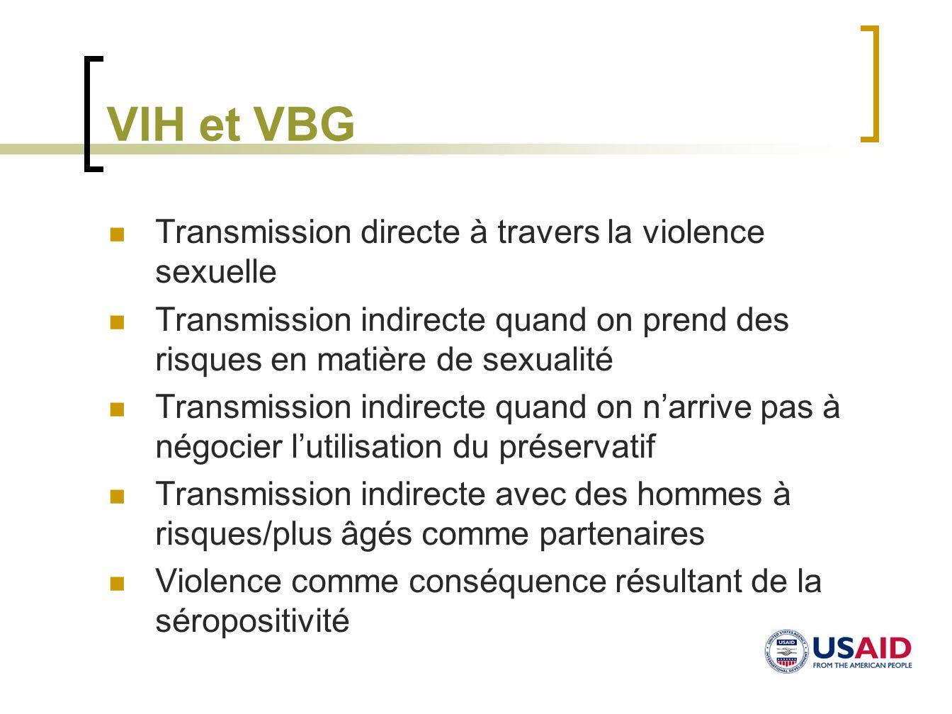 VIH et VBG Transmission directe à travers la violence sexuelle Transmission indirecte quand on prend des risques en matière de sexualité Transmission