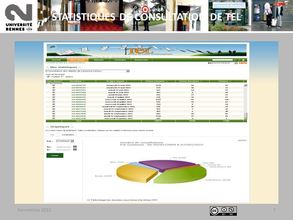 Formations 20128 Consultations papier et en ligne Thèses papier : – consultations évaluées en moyenne à 1 fois tous les 10 ans Thèses en ligne (cf : article de D.