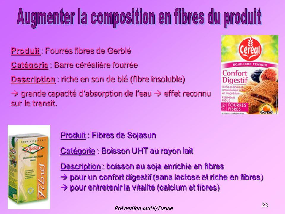 23 Produit : Fibres de Sojasun Catégorie : Boisson UHT au rayon lait Description : boisson au soja enrichie en fibres pour un confort digestif (sans l