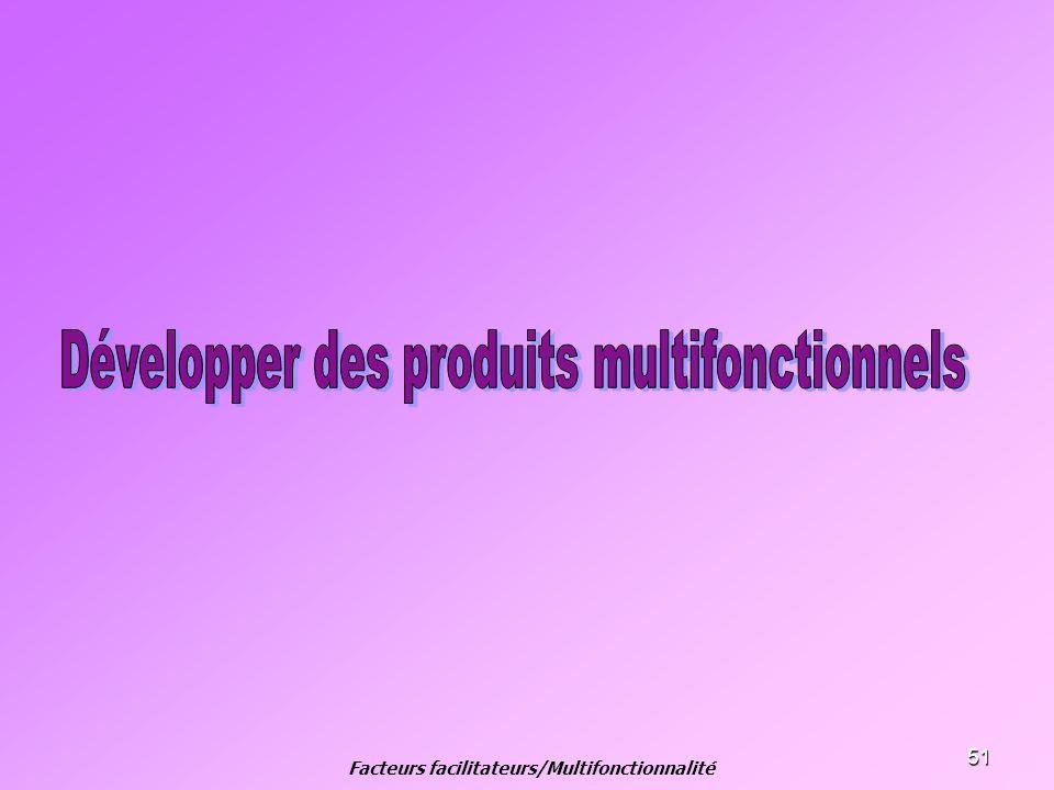 51 Facteurs facilitateurs/Multifonctionnalité