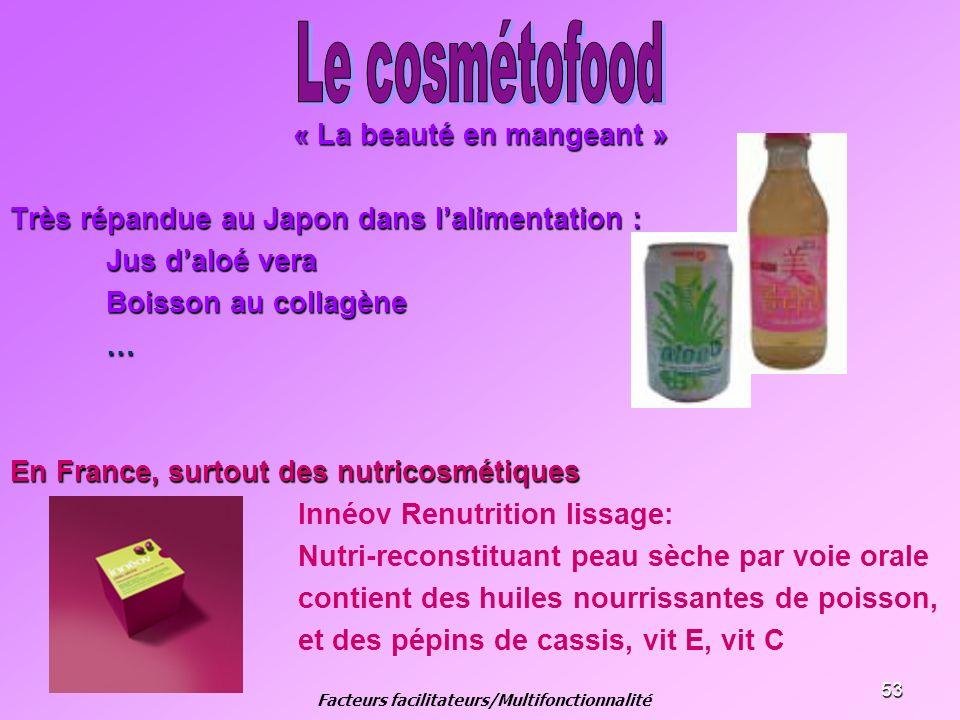 53 « La beauté en mangeant » Très répandue au Japon dans lalimentation : Jus daloé vera Boisson au collagène … En France, surtout des nutricosmétiques