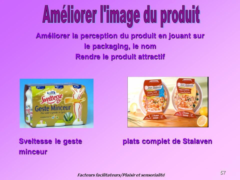 57 Améliorer la perception du produit en jouant sur le packaging, le nom Rendre le produit attractif Sveltesse le geste plats complet de Stalaven Svel