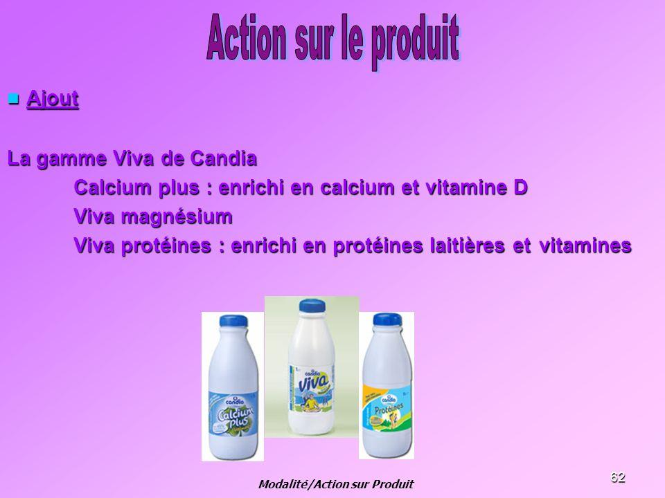 62 Ajout Ajout La gamme Viva de Candia Calcium plus : enrichi en calcium et vitamine D Viva magnésium Viva protéines : enrichi en protéines laitières