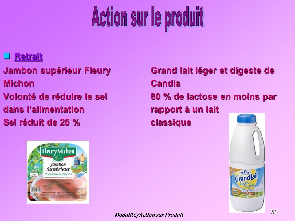 63 Retrait Retrait Jambon supérieur FleuryGrand lait léger et digeste de MichonCandia Volonté de réduire le sel80 % de lactose en moins par dans lalim