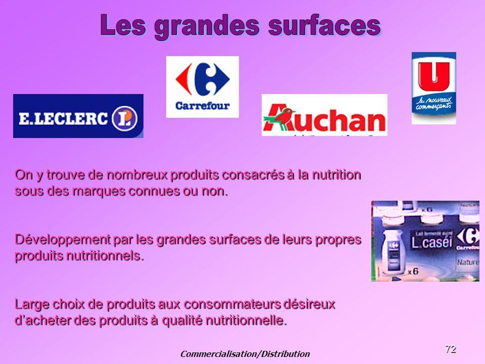 72 On y trouve de nombreux produits consacrés à la nutrition sous des marques connues ou non. Développement par les grandes surfaces de leurs propres