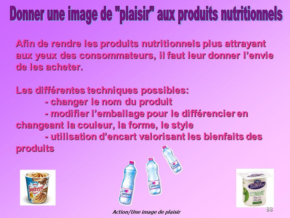 88 Afin de rendre les produits nutritionnels plus attrayant aux yeux des consommateurs, il faut leur donner lenvie de les acheter. Les différentes tec
