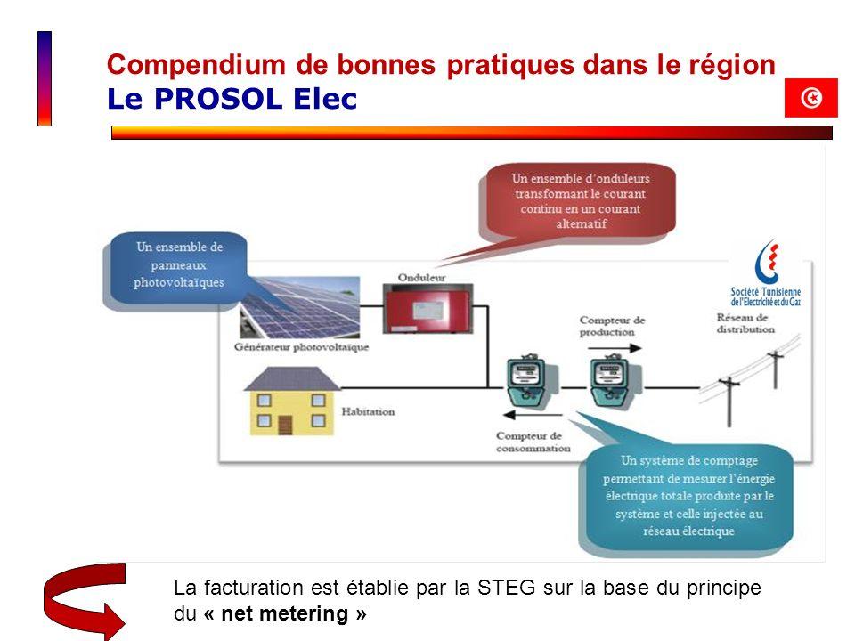La facturation est établie par la STEG sur la base du principe du « net metering » Compendium de bonnes pratiques dans le région Le PROSOL Elec